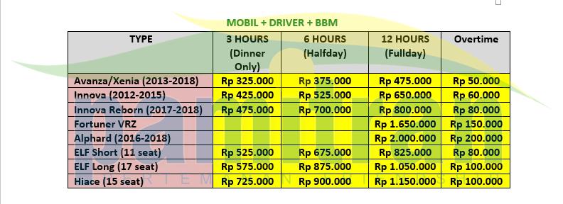 Sewa Mobil Bali Sopir + BBM